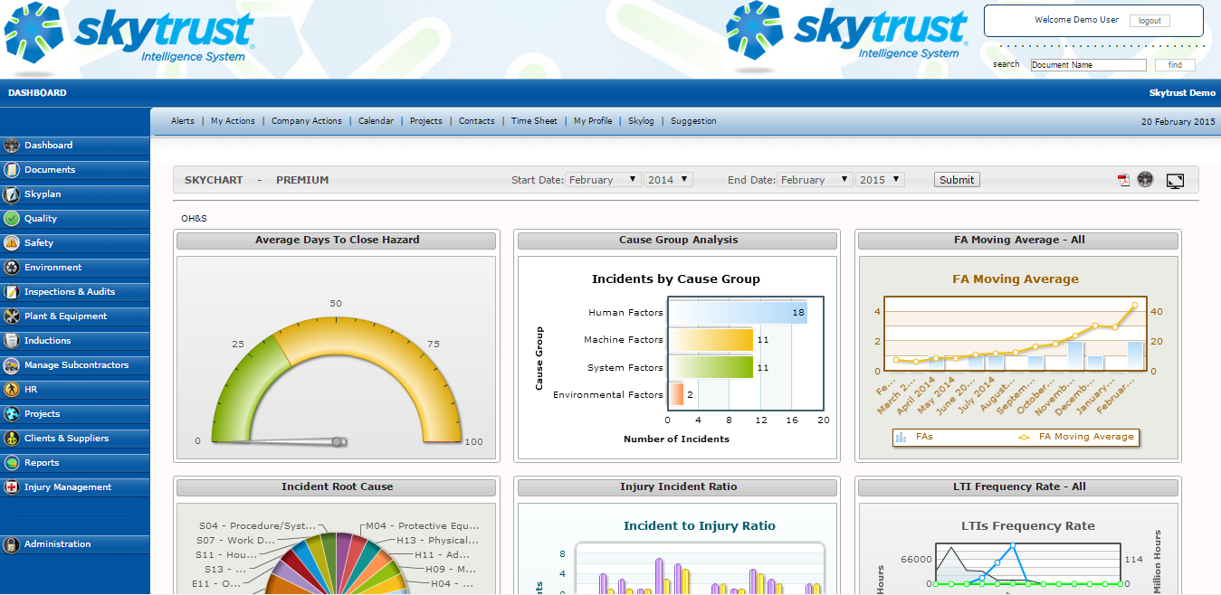 Skytrust Dashboard